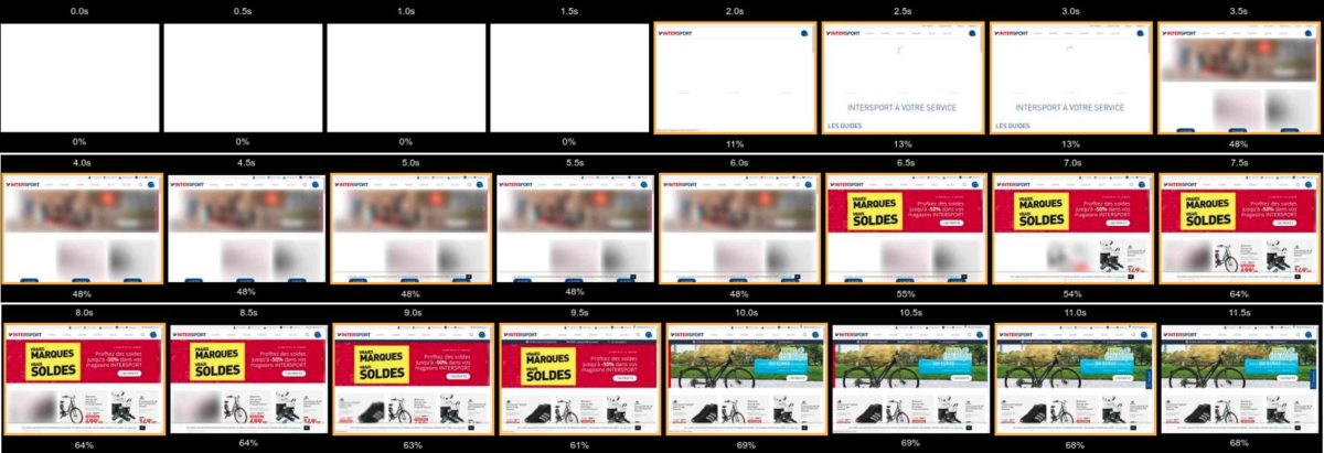 calcul du speed index filmstrip du site intersport
